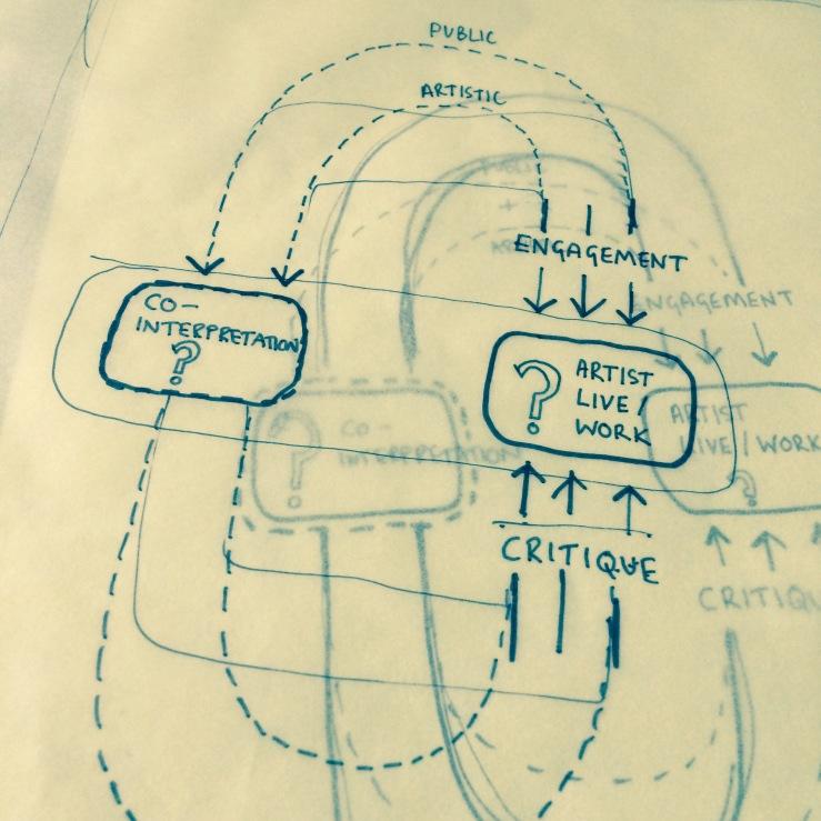 phd-sketch